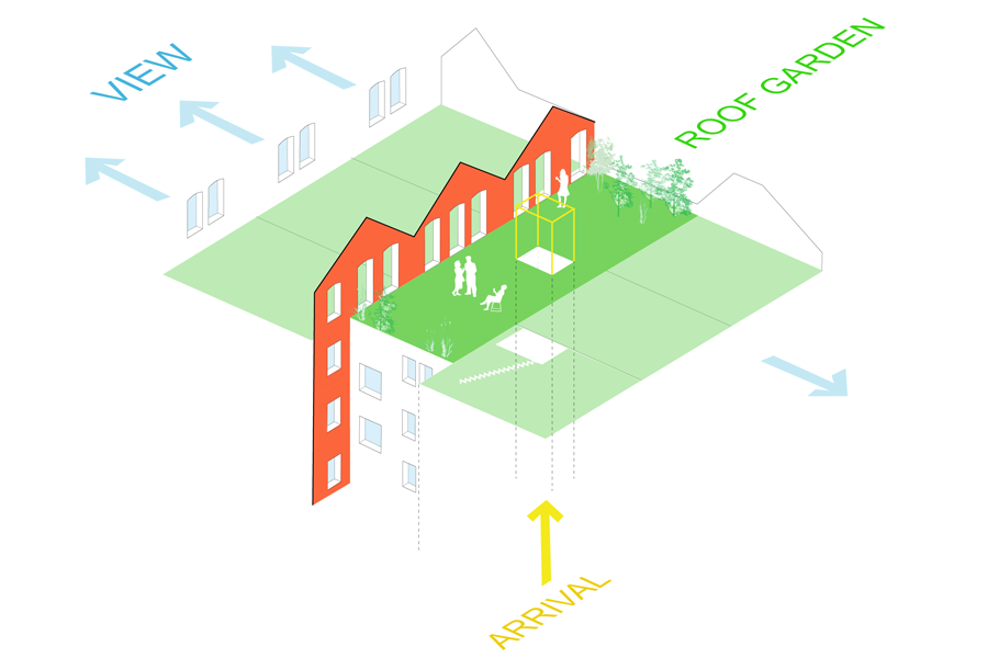 isometric diagram of main circulation, with roof garden at centre